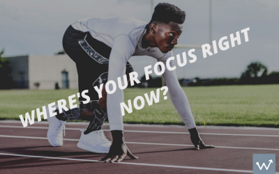How focused are you and your business right now?
